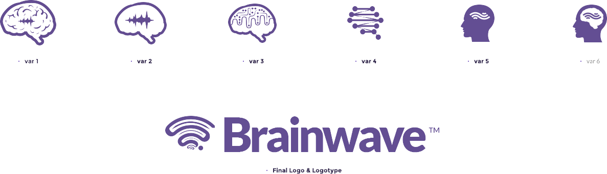 Brainwave logo variations