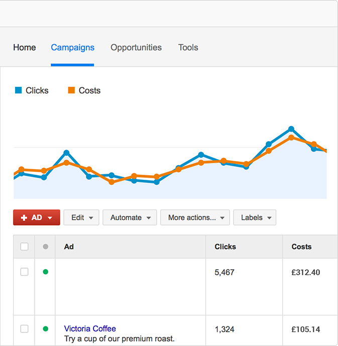 Adwords screenshot example 2